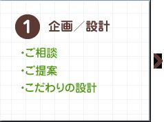 ① 企画/設計・ご相談・ご提案・こだわりの設計